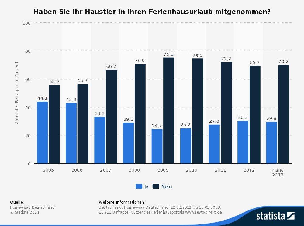 Single urlaubsreisen deutschland